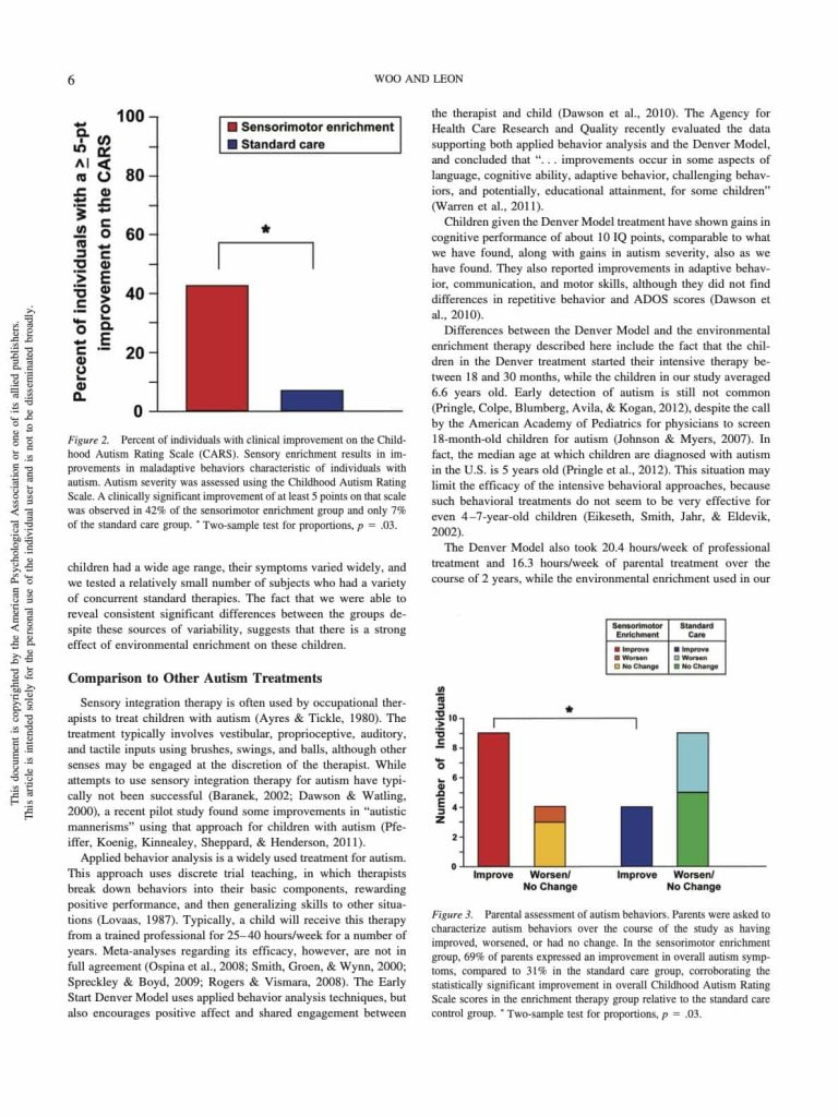 Environmental Enrichment as Effective Treatment for Autism - Michael Leon and Cynthia Woo - page 6